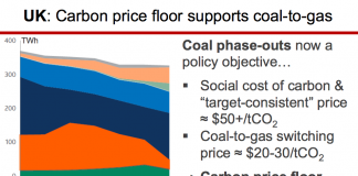 coal and gas